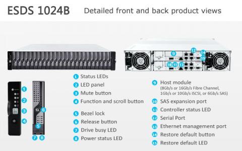 ESDS-1024B_Intro