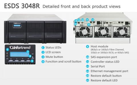 ESDS-3048_Intro[1]