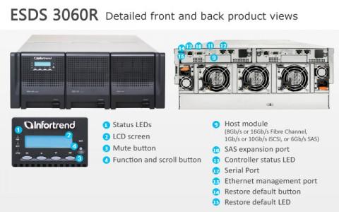 ESDS-3060_Intro[1]